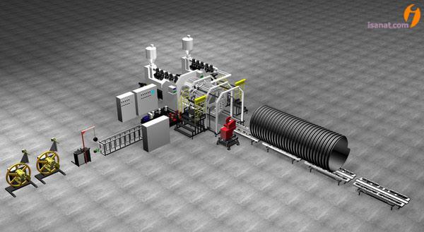 خط تولید لوله های پلی اتیلن اسپیرال