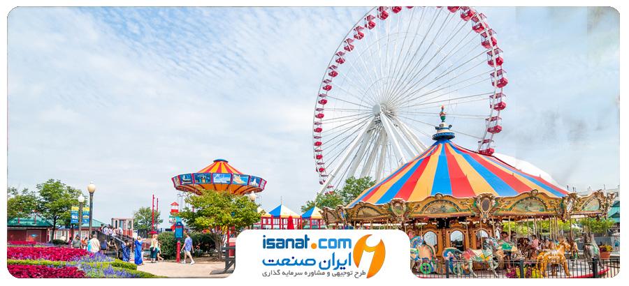 طرح توجیهی کامل پارک تفریحی